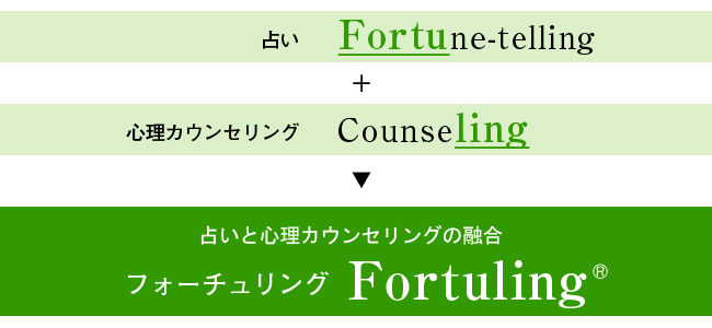 about_fortuling